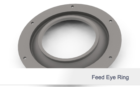 Feed Eye Ring