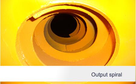 Output spiral